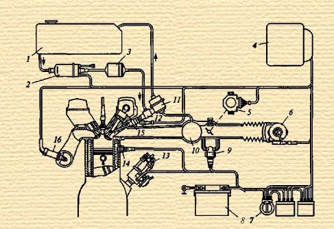 Система распределенного впрыскивания обеспечивает подачу топлива с помощью электромагнитных форсунок в зону впускных...