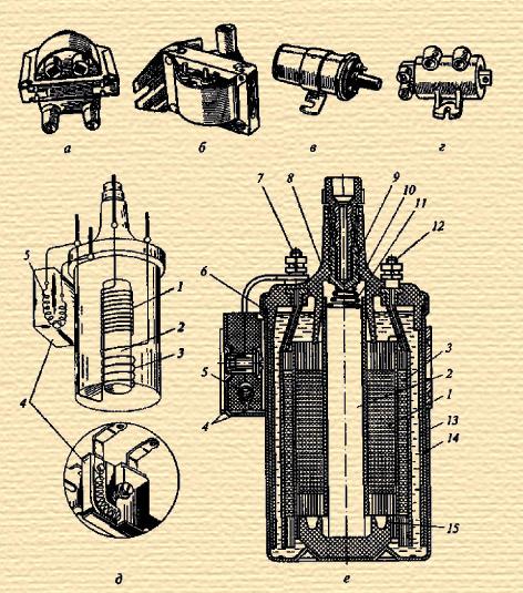 Схема и конструкция катушки
