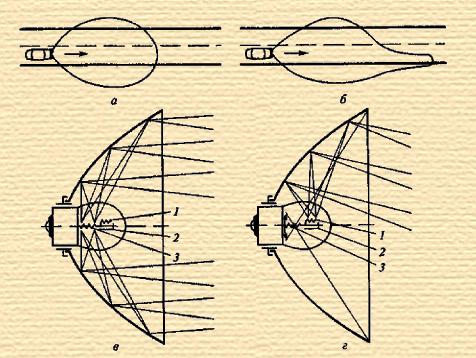 Схема подвески ниссан теана j31