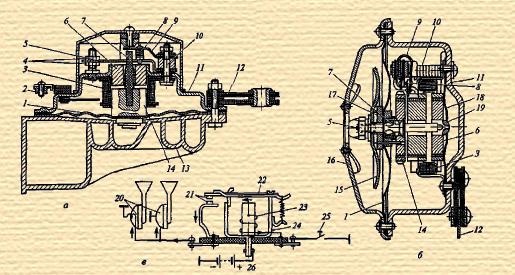 Рупорный (а) и беэрупорный (б) звуковые сигнализаторы; схема включения звуковых сигнализаторов с помощью реле (в): 1...