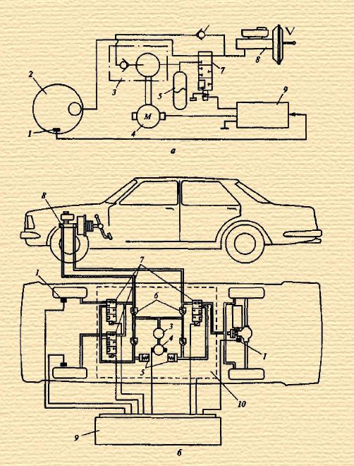 система «БОШ» (а) и схема
