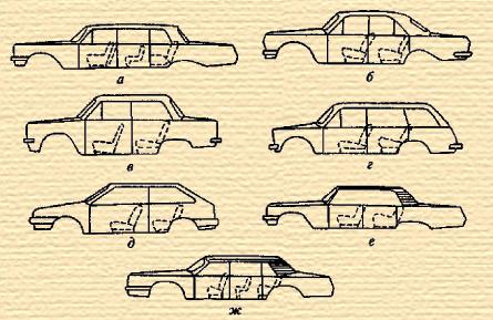 Конструктивные схемы кузовов