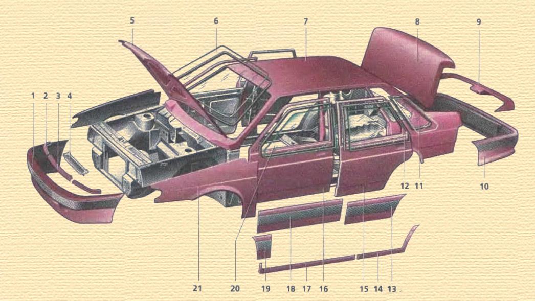 Элементы кузова автомобиля ВАЗ