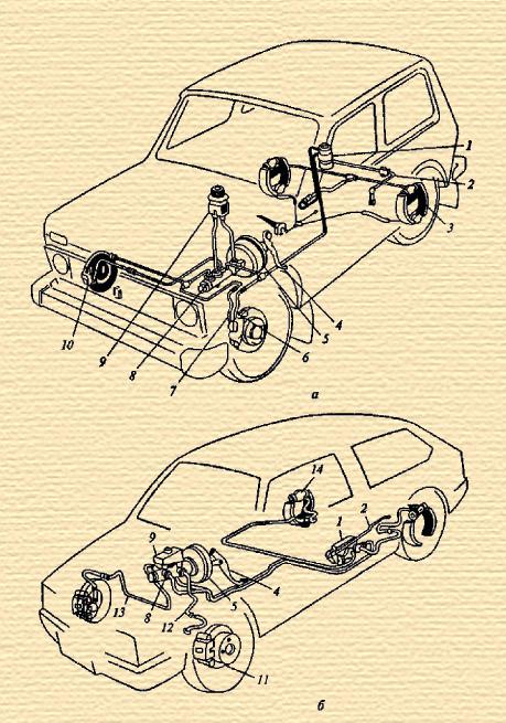 Тормозные системы легковых автомобилей ВАЗ