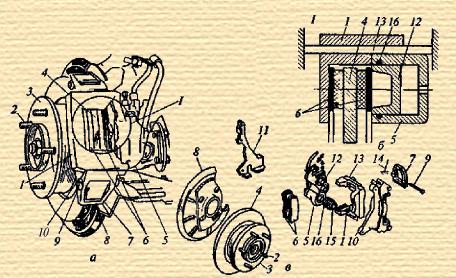 Передний тормозной механизм легкового автомобиля ВАЗ повышенной проходимости
