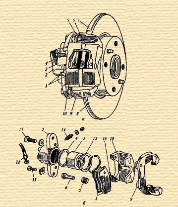 Передний тормозной механизм переднеприводного легкового автомобиля ВАЗ