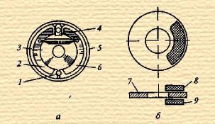 Фрикционные тормозные механизмы