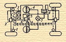 Двухконтурный тор- мозной гидропривод с АБС