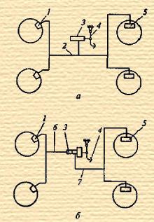 Схемы гидравлических тормозных приводов